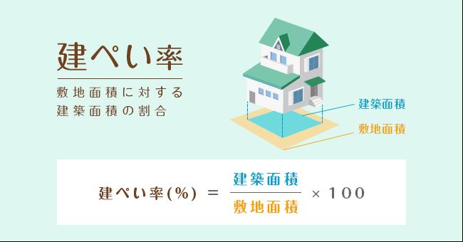 kenpei_youseki_sub01